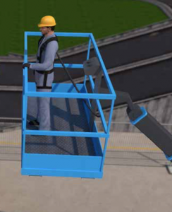 PPE Kit for aerial plateforms